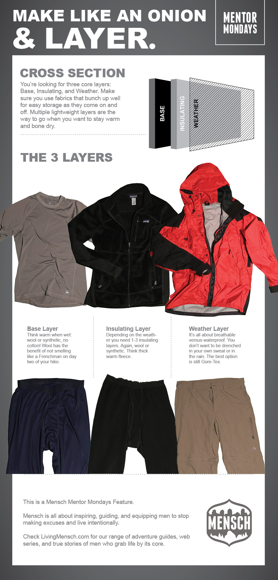 MENSCH-Layering-Infographic